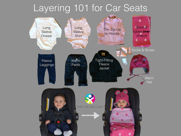 Infographic showing light layering options for dressing your child for their car seat